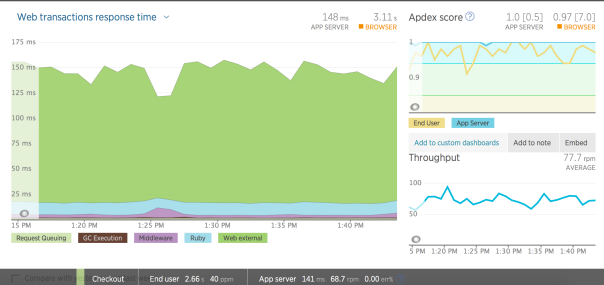new relic overview.png